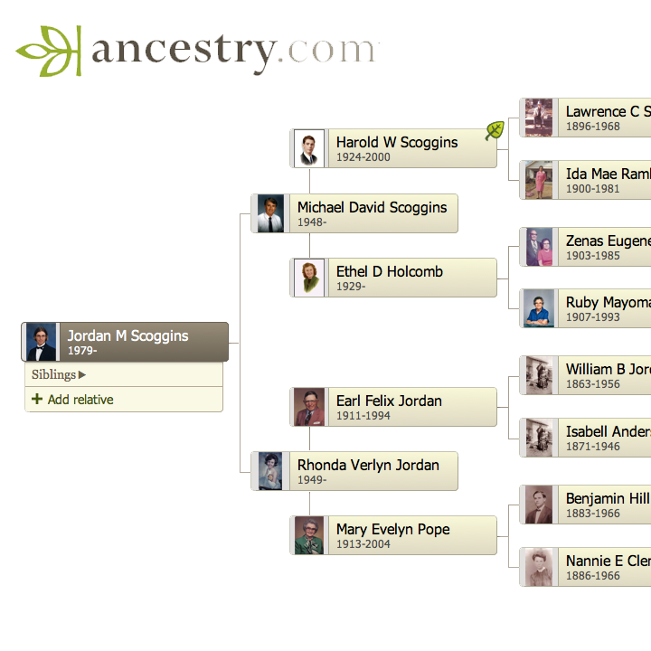 Jordan's Journey shared tree on Ancestry.com